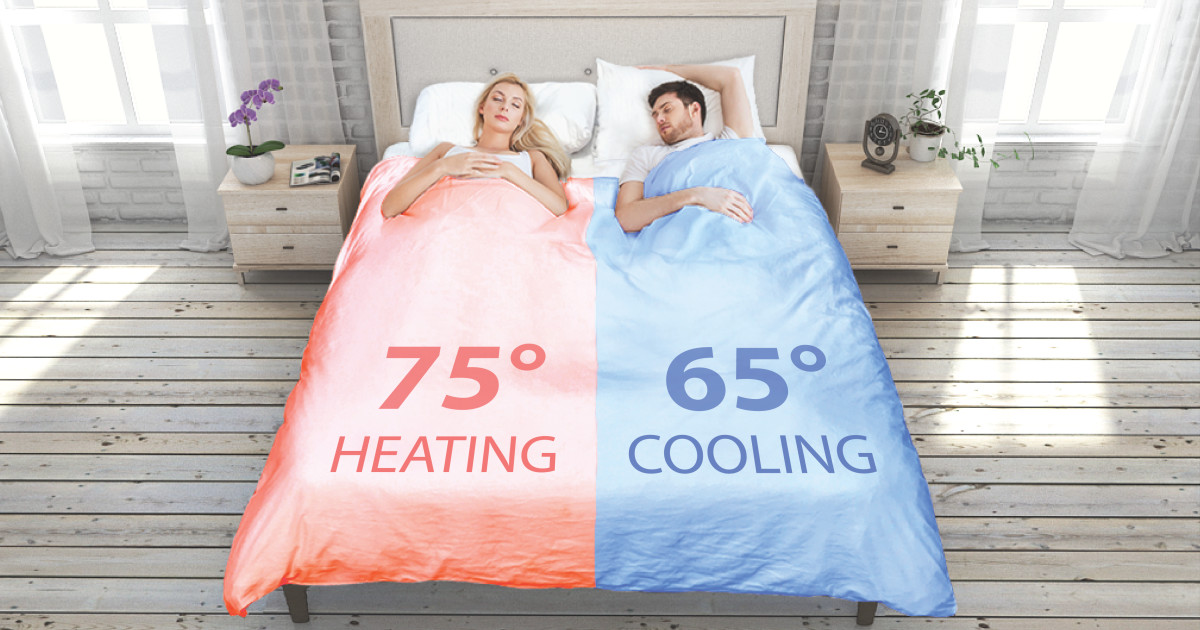 Smartduvet: Dual-Zone Temp Self-Making Bed