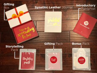 Greatest gift scrapbooking gratitude journal kit indiegogo the greatest gift works by 1 choosing one person youre close to 2 use the storytelling pack with all the scrapbooking supplies to writedesign the solutioingenieria Gallery