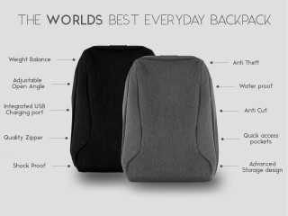 7013622646e0 The Best Anti Theft Everyday Backpack