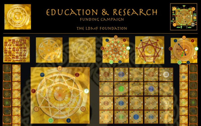 Research & Education Non-Profit Organization