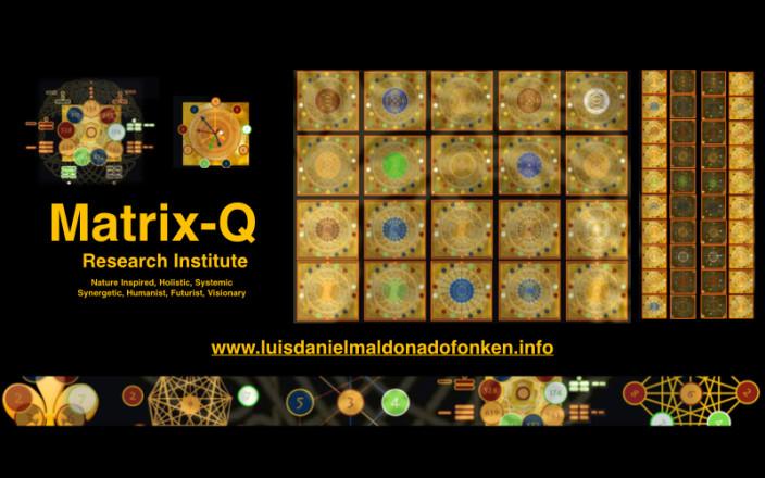 Matrix-Q Research Institute