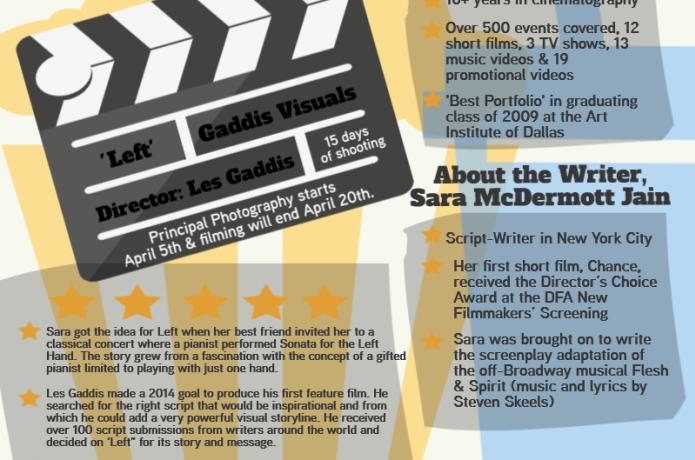 LEFT The Movie | Indiegogo