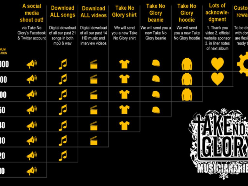 Take No Glory: help THE MUSICIANARIES | Indiegogo