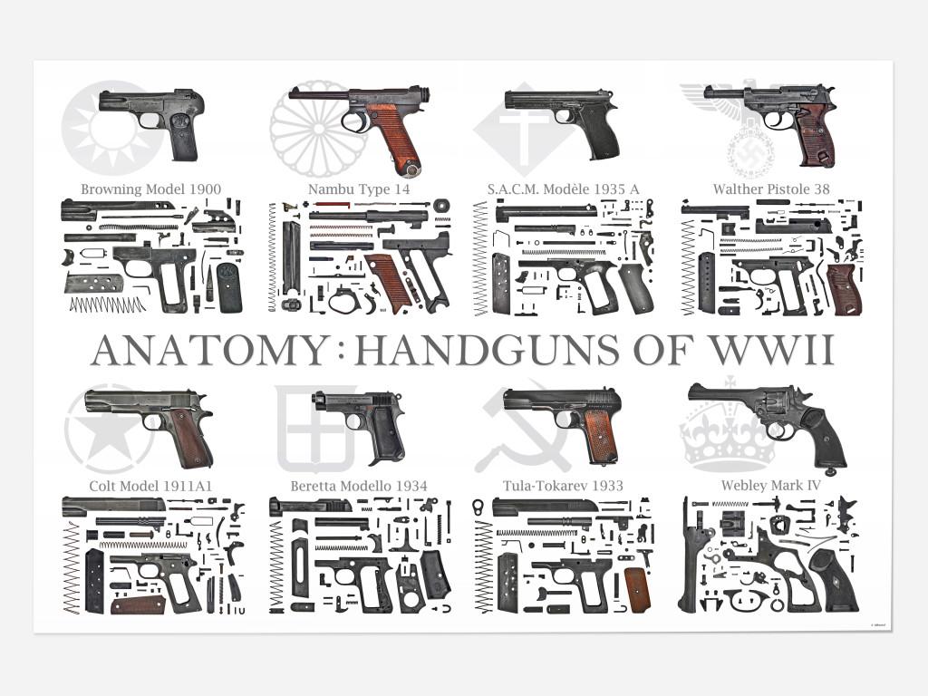 Poster - Anatomy: Handguns of WWII | Indiegogo
