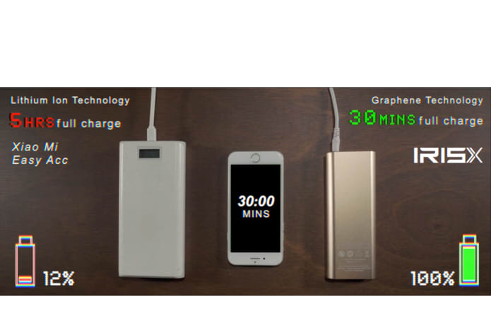 IRISX - Fastest Charging Graphene Power Bank | Indiegogo