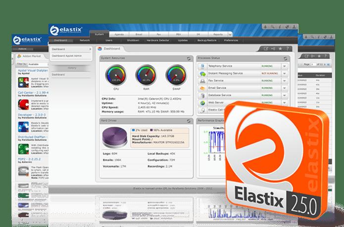 Migrating Elastix 2 5 to CentOS 7   Indiegogo