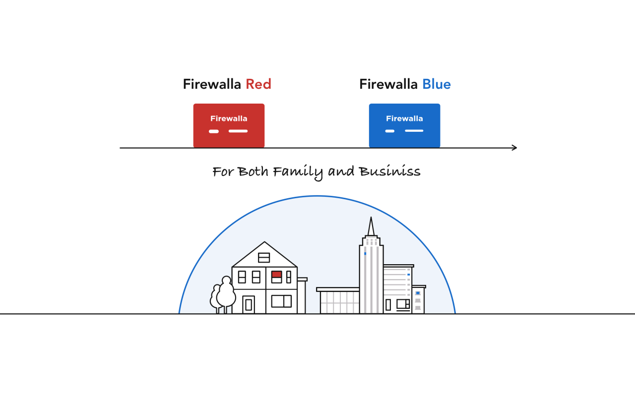 """""""There are two types of consumers: those who have been hacked, and those who don't yet know they have been hacked.""""  Hopefully, it is not this bad.  Red and Blue Firewalla's are here to help!"""