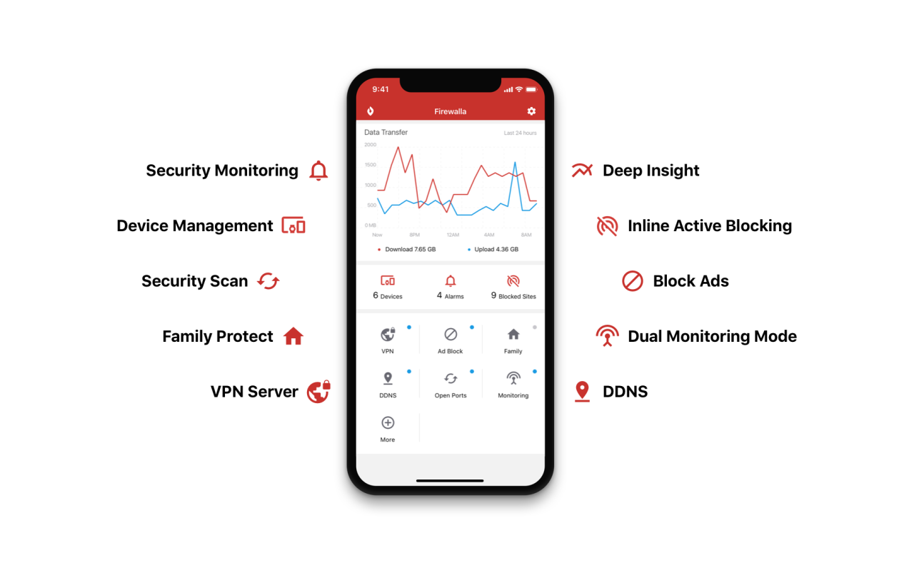 The firewalla app interface will allow you to manage cybersecurity with few taps on the screen;  Under this simplicity, we have a powerful and sophisticated interface made just for pros.