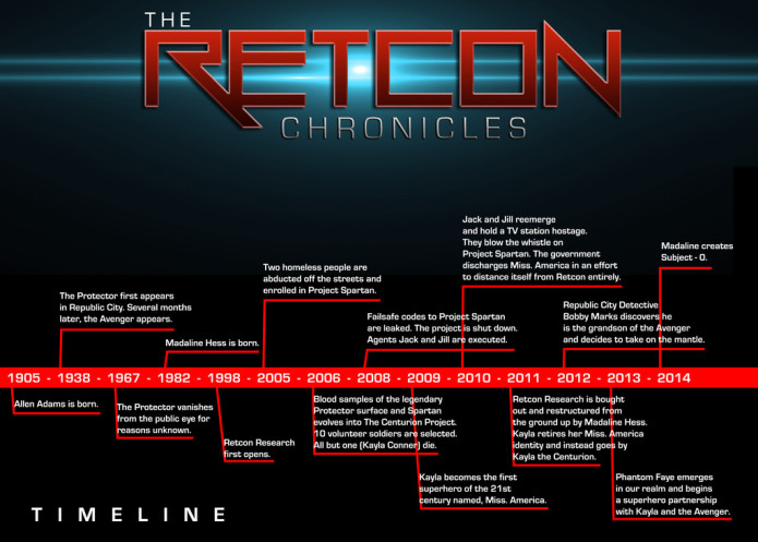 The Retcon Chronicles | Indiegogo