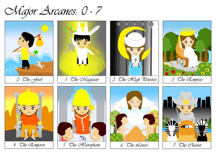 Re-designing of Tarot cards - Q Version | Indiegogo