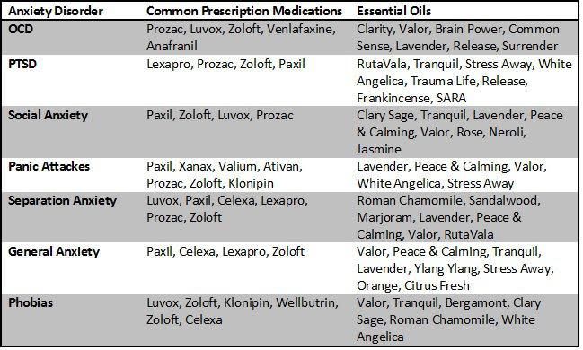 BeBetter Oils: Pocket aromatherapy with CBD oils | Indiegogo