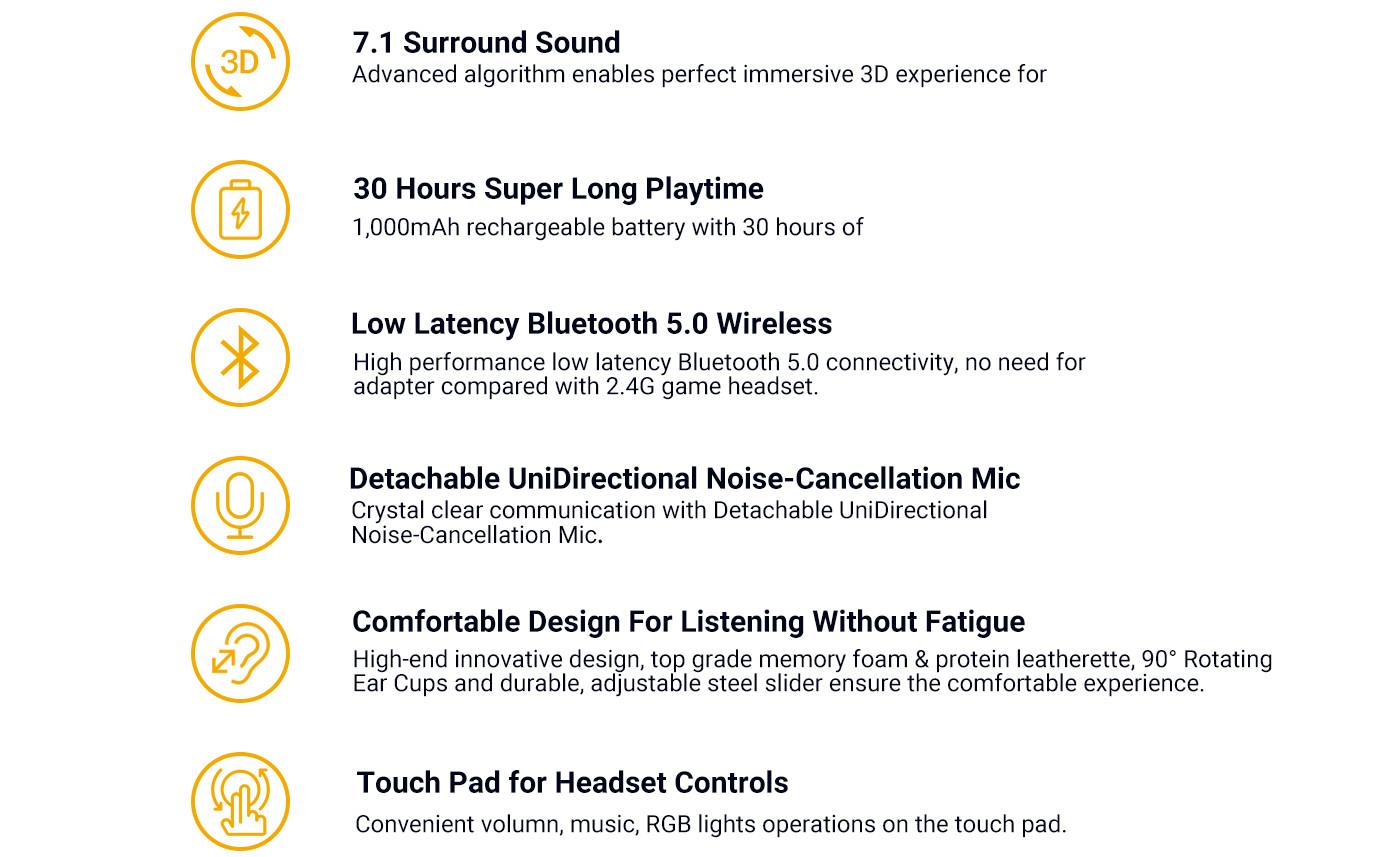 Surge 3D: The Ultimate Wireless 3D Hi-Fi Headphone | Indiegogo
