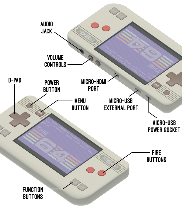 THEC64 - Computer THE64_labelled_diagram_handheld_itzdrb