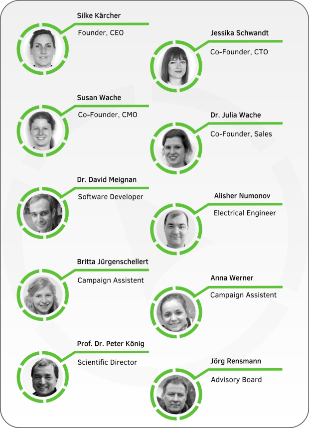 overview over the feelSpace team members