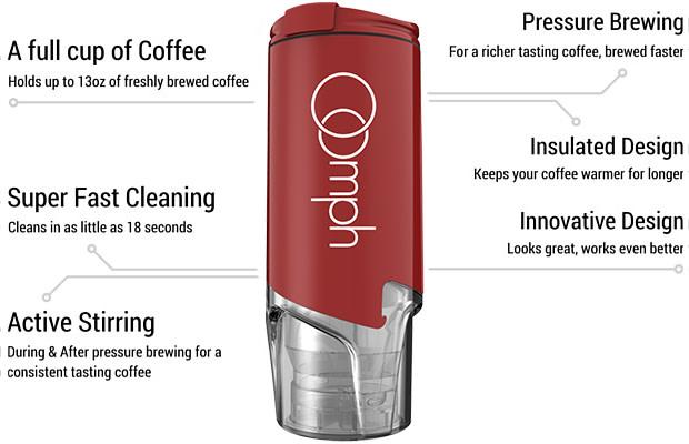 Delonghi 3in1 combo coffee machine