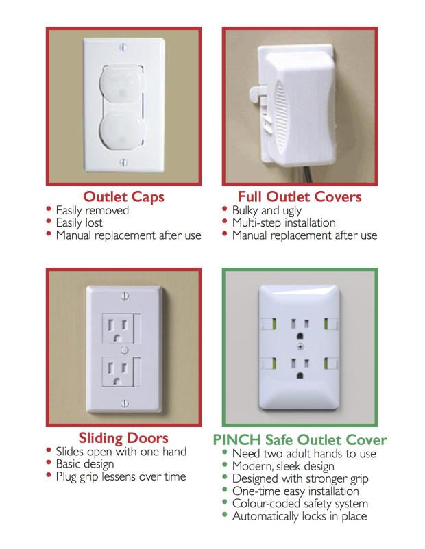 Outlet Cover Child Safety Electrical Plug Protector Socket Safe Shock Proo Fast