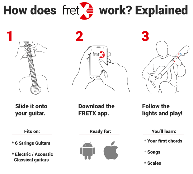 FRETX - the smart device that teaches you guitar