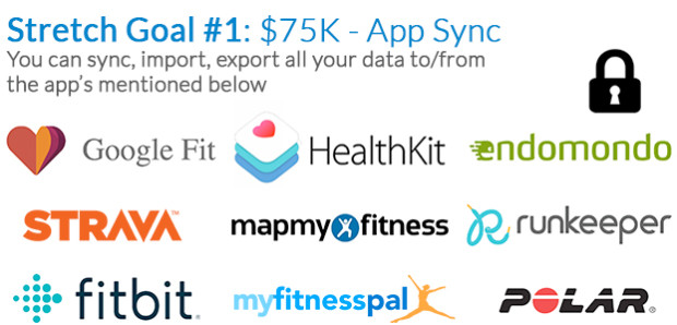 Actofit - Redefining Fitness Tracking on BackerClub