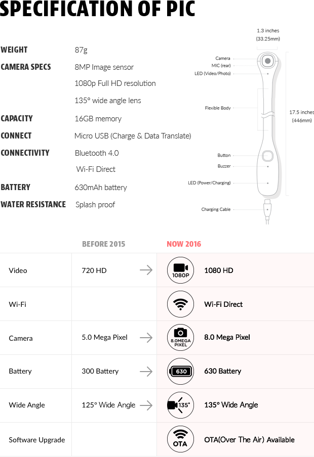 PIC - Flexible Lifestyle Camera Specifications