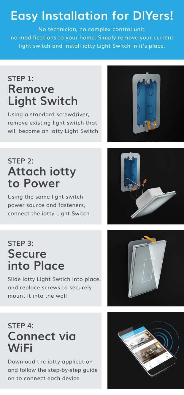 iotty Smart Light Switch: Beautiful Smart Lighting on BackerClub