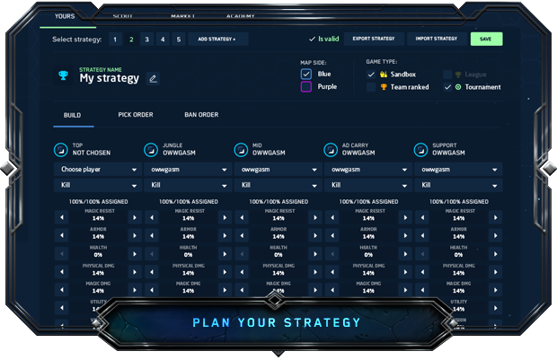 Estrategia dentro del juego