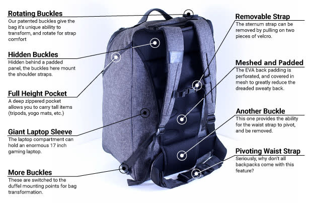 Leader Line features of back of paq bag