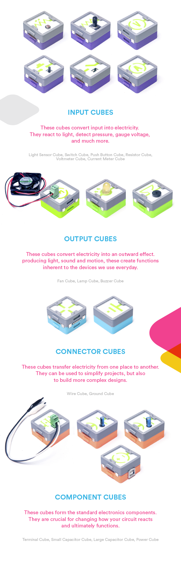 Iqube The Ultimate Toy For Learning Electronics Indiegogo First Circuit Has One Cell An Ammeter Reading 05a And A Lamp Is Safe