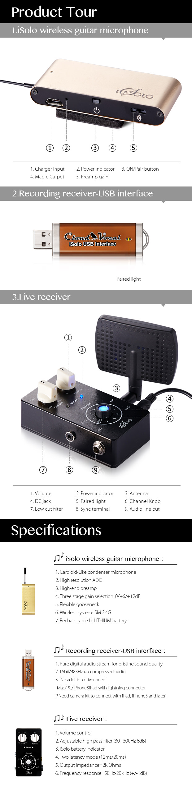 Isolo Pure Wireless Instrument Microphone System Indiegogo Electronics Projects Mic 2016 With Adhesives