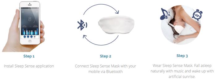 Sleep sense personal sleep care mask indiegogo three steps to use sleep sense ccuart Gallery