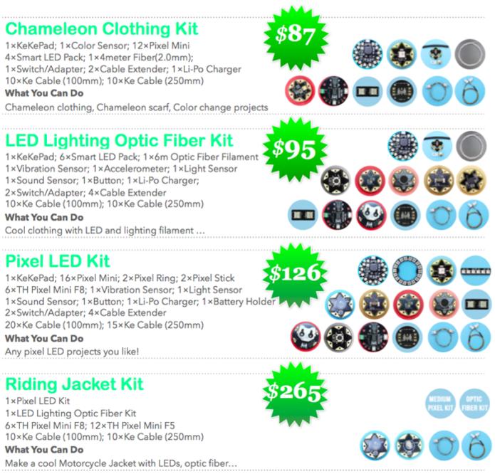 KeKePad: World\'s First Plug&Play Wearable Platform | Indiegogo