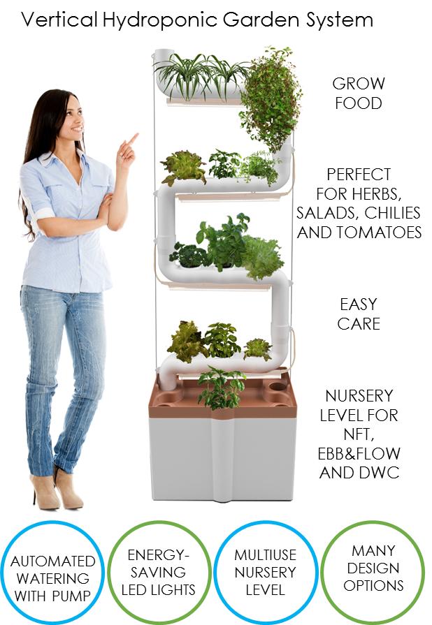 Hydroponic Home Garden System - SUPRAGARDEN | Indiegogo