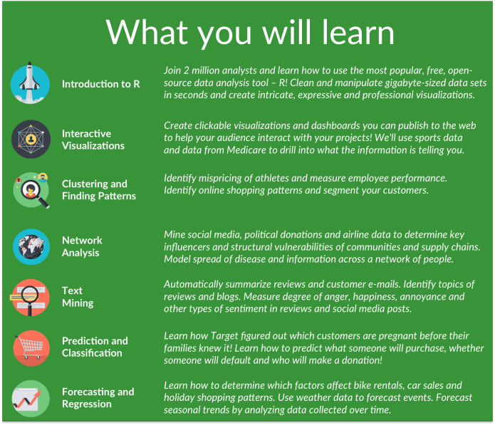 Learn Data Science for Business | Indiegogo