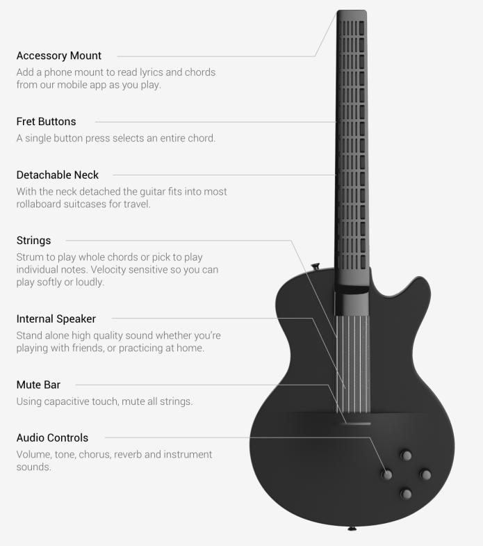 MI Guitar by Magic Instruments | Indiegogo