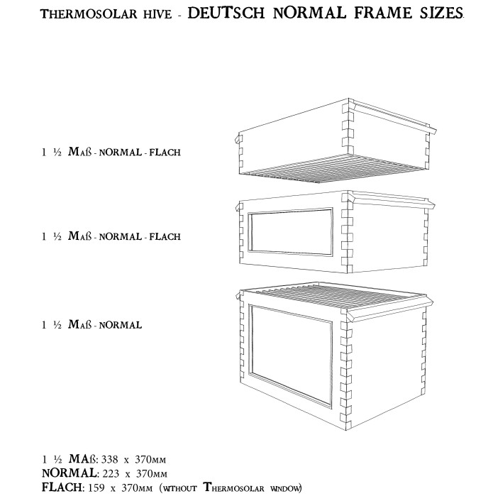 Exelent Normal Picture Frame Sizes Composition - Framed Art Ideas ...