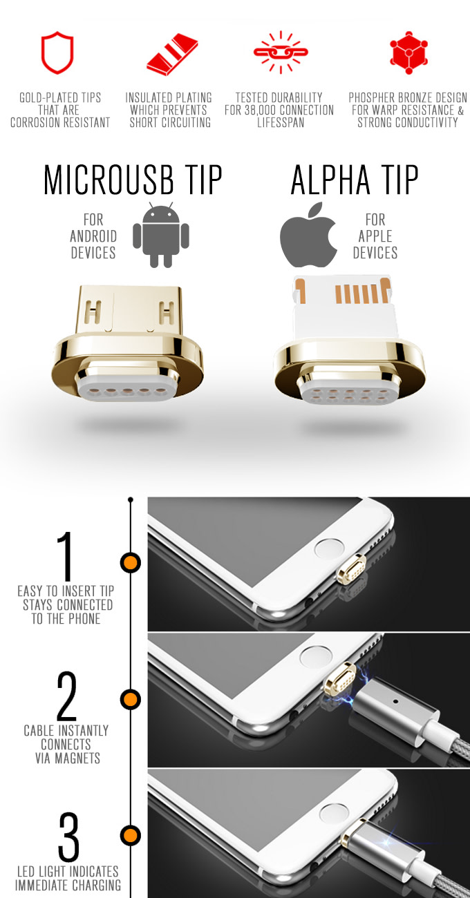 Asap Connect The Future Of Usb Cables Indiegogo Chager Baterai Bm 038 Sick And Tired Flipping Your Back Forth To It On Right Side We Were Too So Engineered Have Dual Reversible