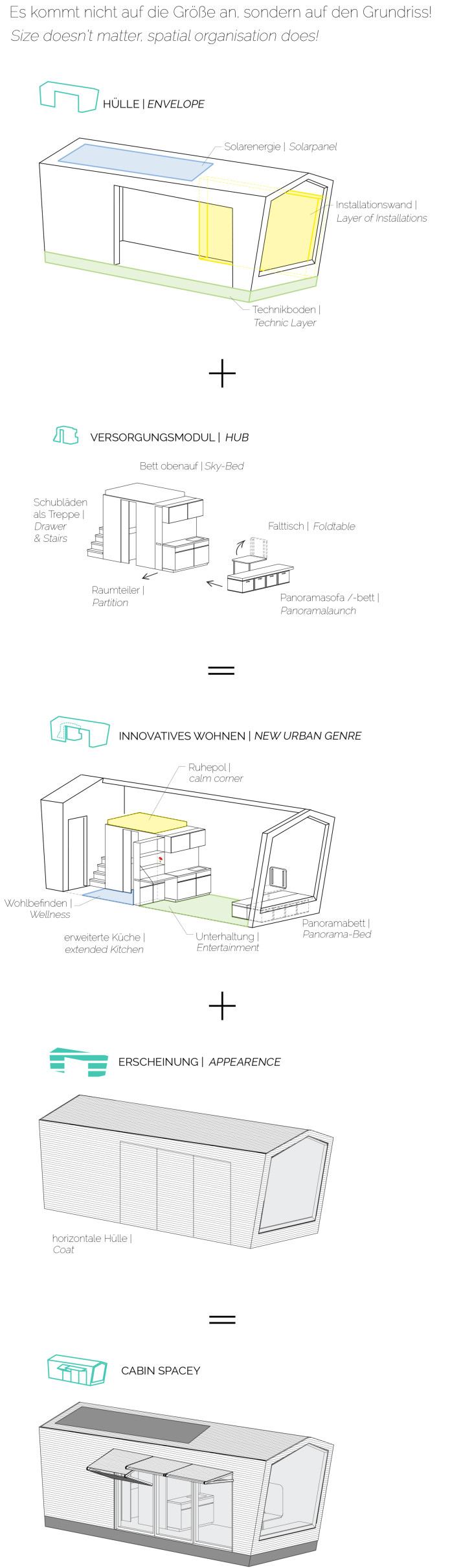 CABIN SPACEY - HOME ANYWHERE! smart urban pioneers | Indiegogo