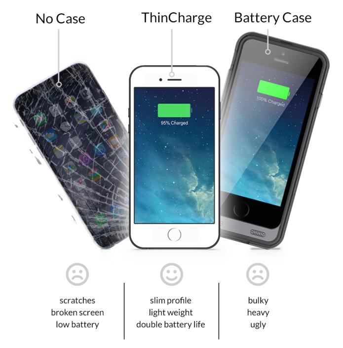 Thincharge iphone 6