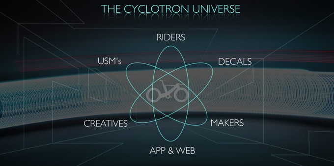 8aa4671cb THE CYCLOTRON BIKE - Revolutionary Spokeless Bike