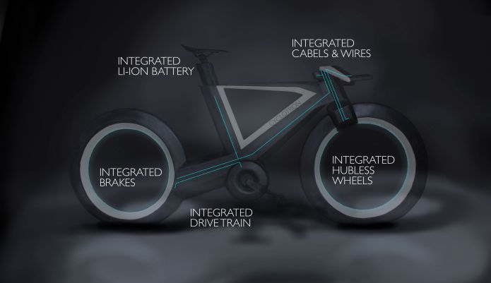 d3b8decbd The Cyclotron is the world s first fully integrated bike. Yes