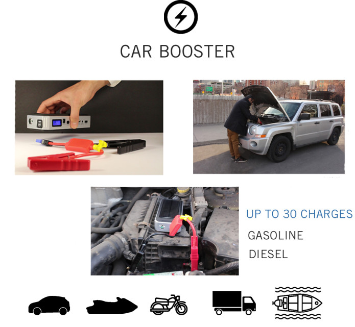 great gifts for men - best portable car battery charger