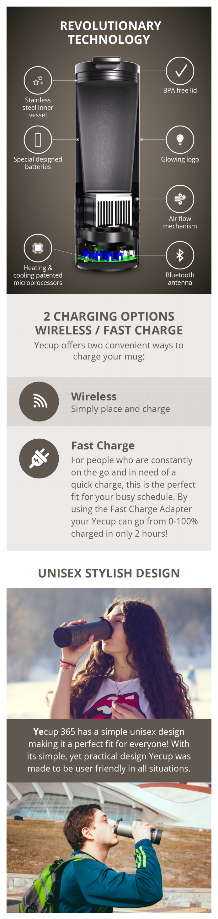 Yecup 365 Your All Season Smart Mug Indiegogo Ltc4012 Fastcharge Battery Charger Controller Electronic Project Shop Now
