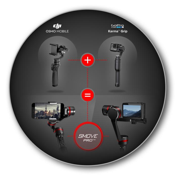 SMOVE: Smartphone Stabilizers & PowerBank in One | Indiegogo