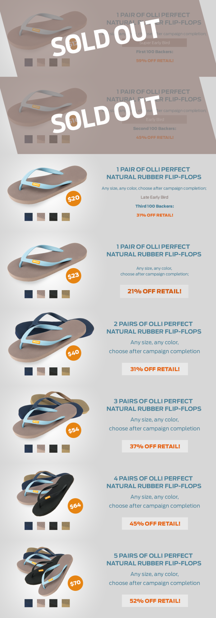 138d25ffa5c6 Get your pair of Olli flip-flops while the price is special. See the reward  levels below and choose your reward on the right.
