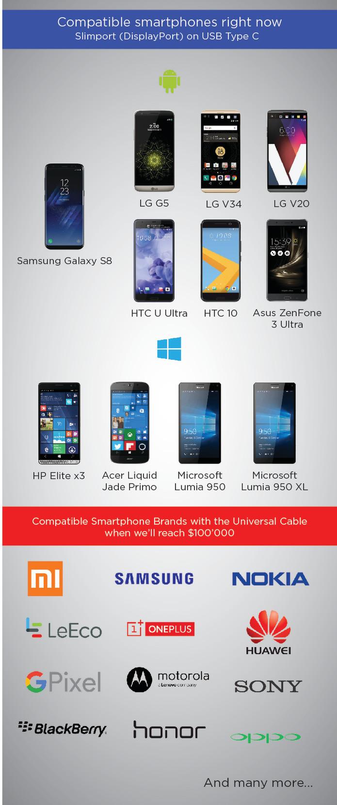 encuentra tu windows mobile