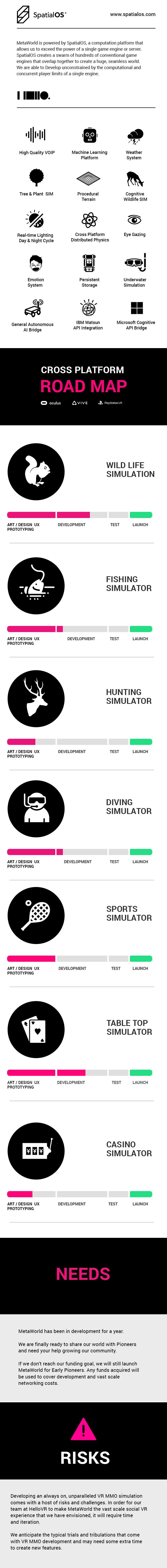 MetaWorld - The VR MMO simulation | Indiegogo