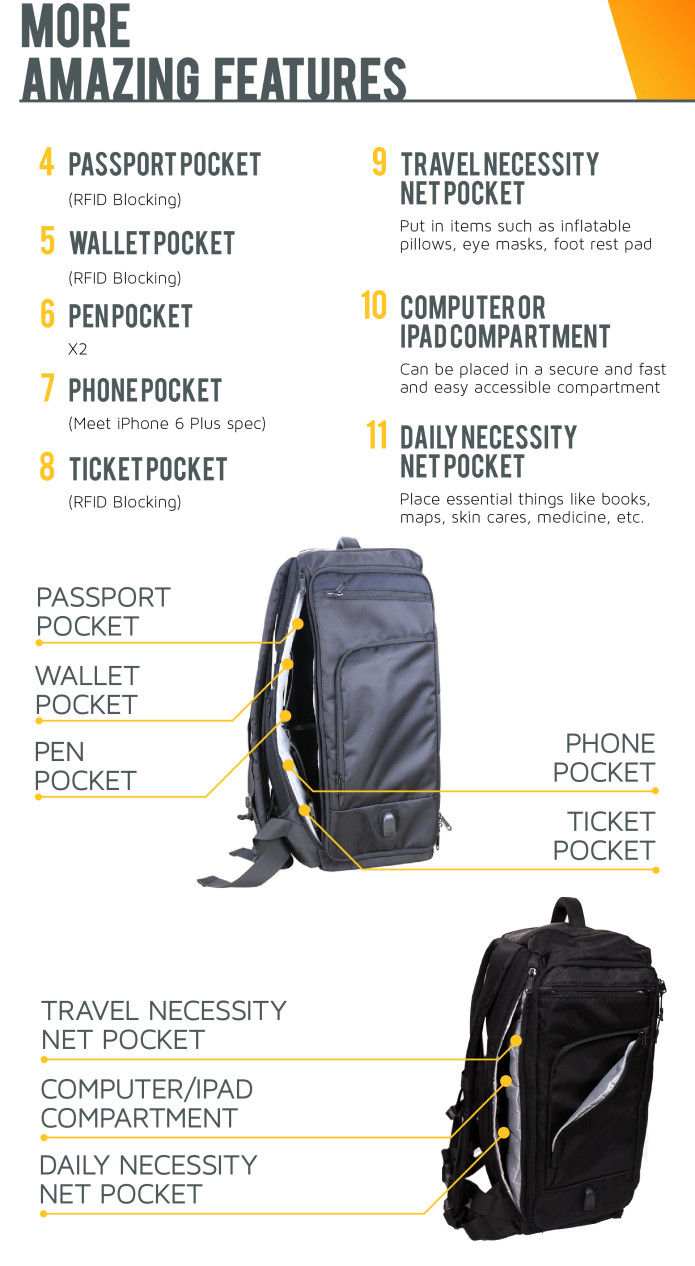 caa5b87f3358 Ultimate Travel Backpack Kickstarter