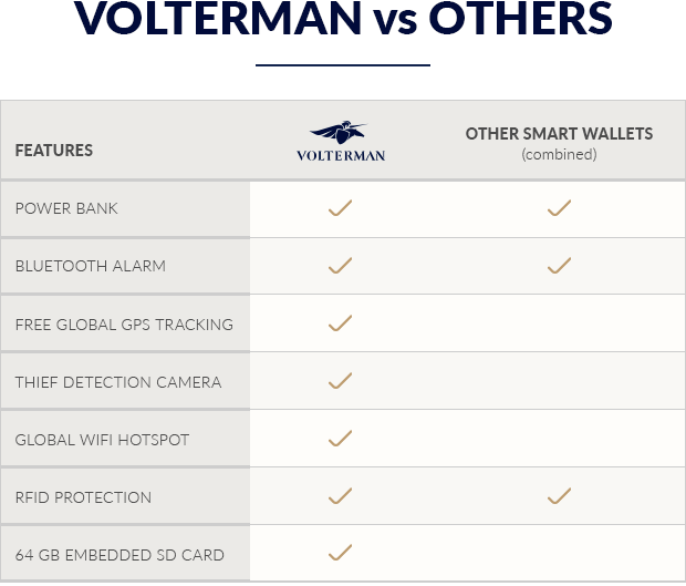 Volterman