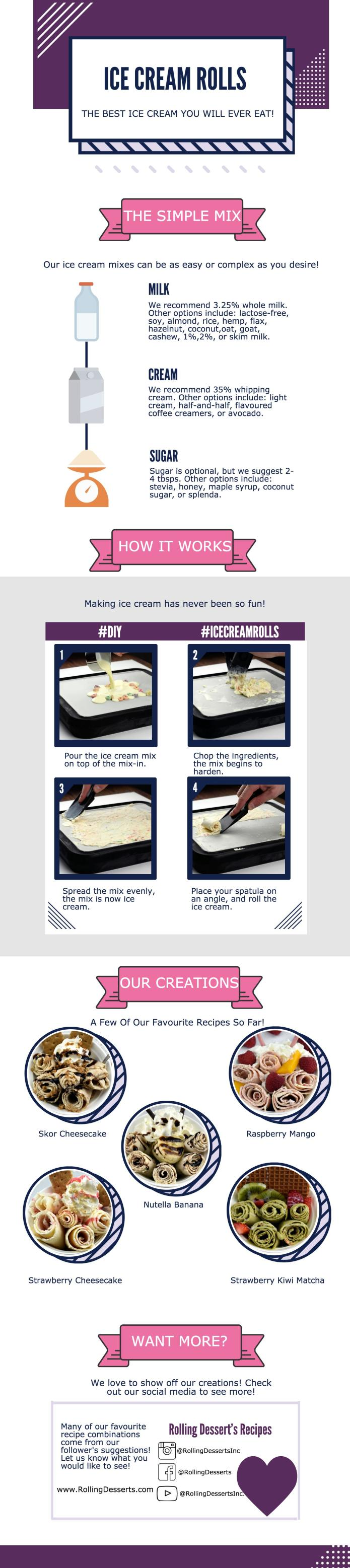 Ice plate the diy at home ice cream roll maker indiegogo check out our website for some recipe inspiration httprollingdesserts ccuart Gallery