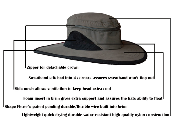 With The Shape Flexer Sunhat Both It And You Will Stay In