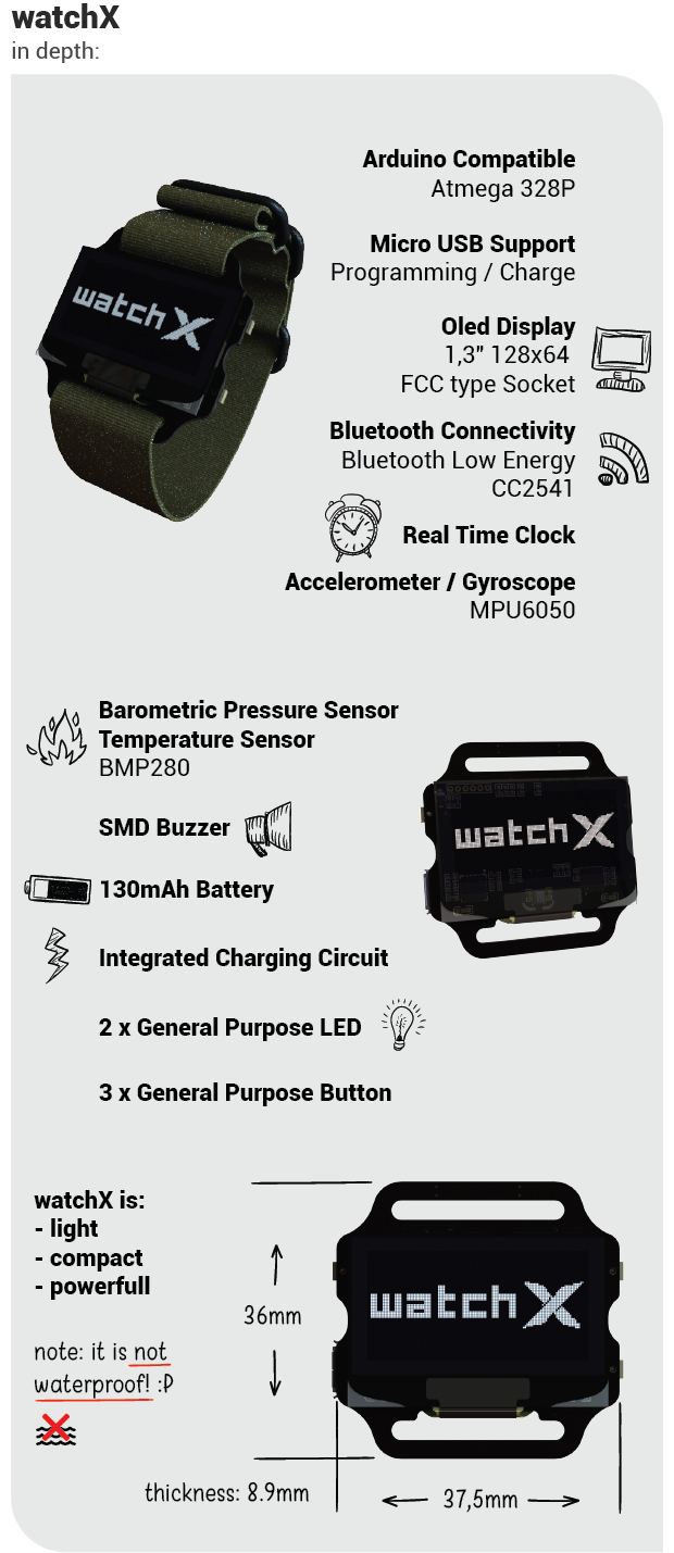 Watchx Wearable Development Platform Indiegogo Integrated Circuits Burner Specification Programmable Specifications